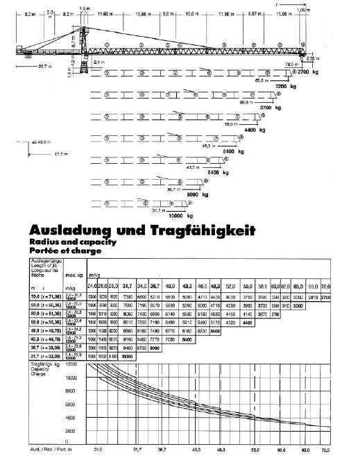 Liebherr 256 HC [2125000503]