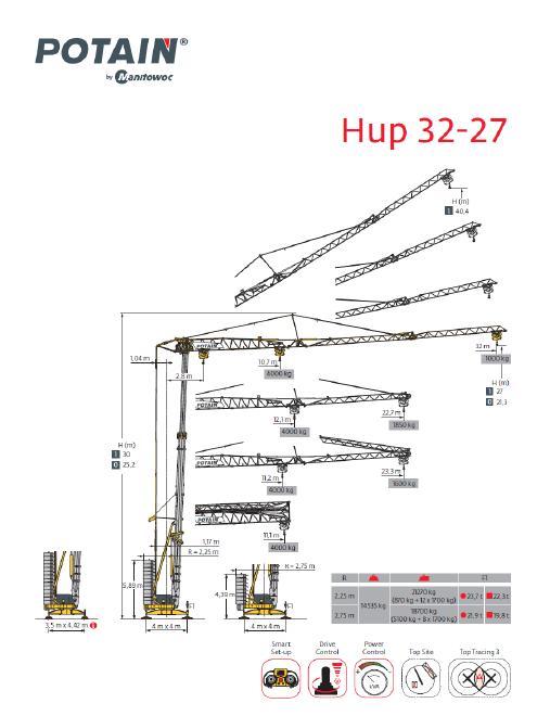 Potain Kran Hup 32-27, fabrikneu