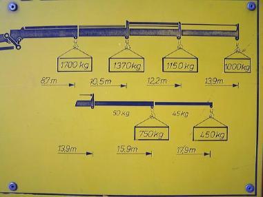 Autonosturi - Palfinger Magirus Deutz M170D15AK/2 Dachdeckerkran PK17000 22,3m 4x4