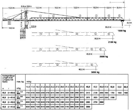 Liebherr 112 EC-H 112 tm  [2125000522]